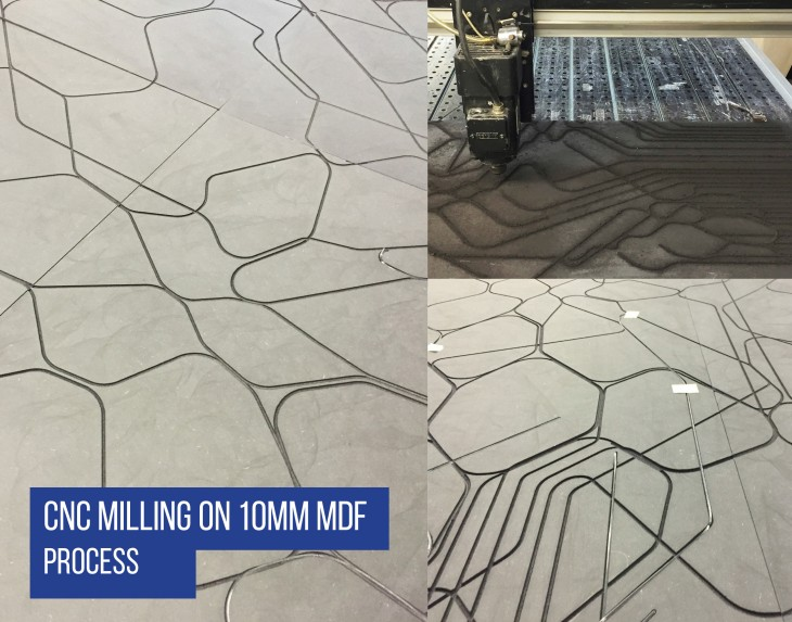 milling the pattern